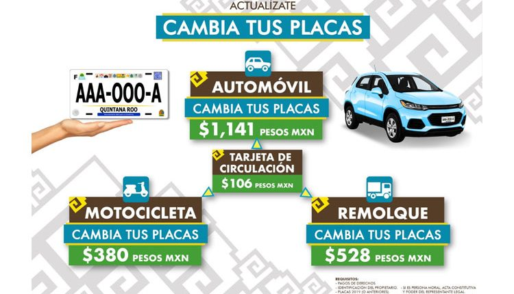 SEFIPLAN-informa-costos-y-requisitos-para-el-Canje-de-Placas-en-2020